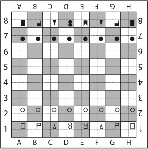 Scribble Chess board, initial positions